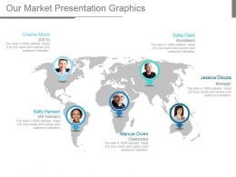 Our Market Presentation Graphics