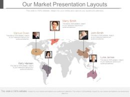 Our Market Presentation Layouts