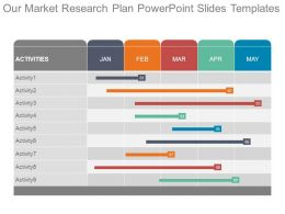 Our Market Research Plan Powerpoint Slides Templates