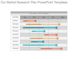 Our Market Research Plan Powerpoint Templates