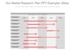 Our Market Research Plan Ppt Examples Slides