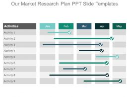 Our Market Research Plan Ppt Slide Templates