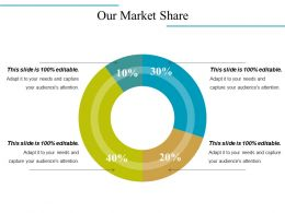 Our Market Share Powerpoint Templates Microsoft
