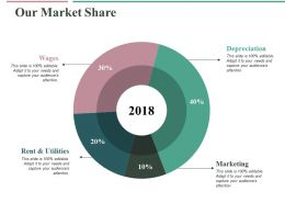 Our Market Share Ppt Professional Objects
