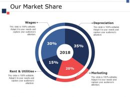 Our Market Share Ppt Show