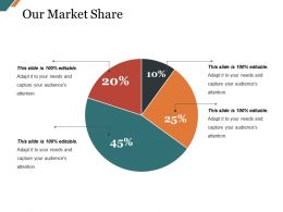 Our Market Share Presentation Pictures