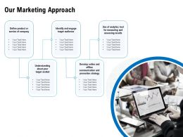 Our Marketing Approach Ppt Powerpoint Presentation Master Slide