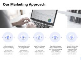 Our Marketing Approach Ppt Powerpoint Presentation Model Microsoft