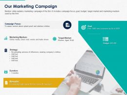 Our Marketing Campaign Ppt Powerpoint Presentation Slides Influencers