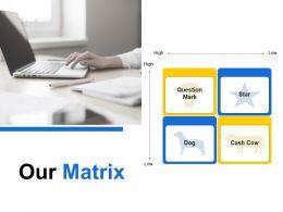 Our Matrix Management Marketing Ppt Powerpoint Presentation File Vector