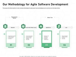 Our Methodology For Agile Software Development Collaboration Ppt Gallery