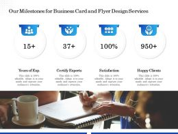 Our Milestones For Business Card And Flyer Design Services Ppt File Elements