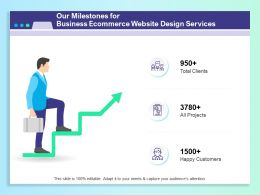 Our Milestones For Business Ecommerce Website Design Services Ppt Inspiration