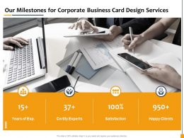 Our Milestones For Corporate Business Card Design Services Ppt Powerpoint Presentation Gallery