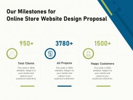Our Milestones For Online Store Website Design Proposal Ppt Model