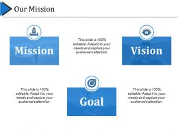 Our Mission Business Value Alignment Ppt Diagram Lists