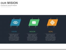 Our Mission For Business Success Analysis Powerpoint Slides