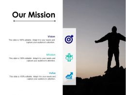 Our Mission Opportunities And Challenges Ppt Styles Guide