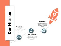 Our Mission Our Vision A552 Ppt Powerpoint Presentation Professional Format