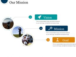 Our Mission Powerpoint Slide