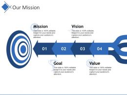Our Mission Powerpoint Topics