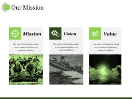 Our Mission Ppt Visual Aids Model