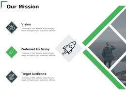Our Mission Target Audience A124 Ppt Powerpoint Presentation Model