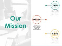 Our Mission Value Vision F159 Ppt Powerpoint Presentation Show Inspiration