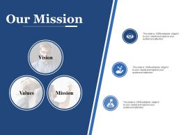 Our Mission Values I17 Ppt Powerpoint Presentation File Visual Aids