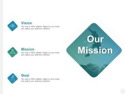 Our Mission Vision B196 Ppt Powerpoint Presentation File Pictures