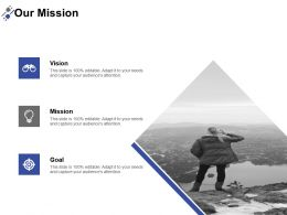 Our Mission Vision Goal A394 Ppt Powerpoint Presentation Inspiration Graphics