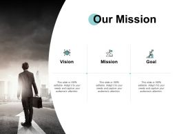 Our Mission Vision Goal C150 Ppt Powerpoint Presentation Ideas Gallery