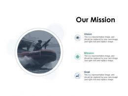 Our Mission Vision Goal F190 Ppt Powerpoint Presentation Pictures Information
