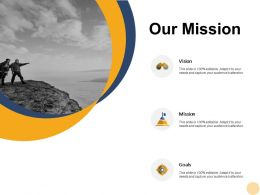 Our Mission Vision Goal F410 Ppt Powerpoint Presentation Pictures Example Topics