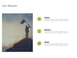 Our Mission Vision Goal K354 Ppt Powerpoint Presentation Ideas