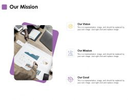 Our Mission Vision Goal K360 Ppt Powerpoint Presentation Template Background