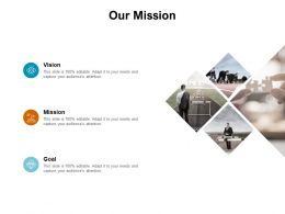 Our Mission Vision Goal K365 Ppt Powerpoint Presentation Layout Ideas