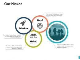 Our Mission Vision Goal Marketing Strategy Value Target Achievement