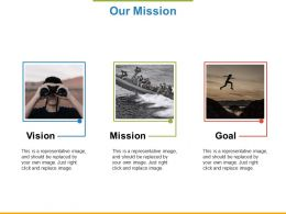 Our Mission Vision Goal Ppt Powerpoint Presentation File Model