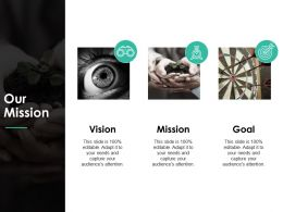 Our Mission Vision Goal Ppt Powerpoint Presentation Gallery Microsoft