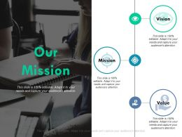 Our Mission Vision Goal Ppt Powerpoint Presentation Outline Themes