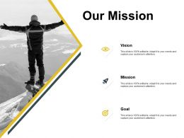 Our Mission Vision Goal Ppt Powerpoint Presentation Pictures Templates