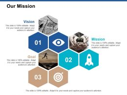 Our Mission Vision Goals F755 Ppt Powerpoint Presentation Model Outline