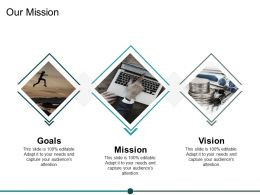 Our Mission Vision Goals Ppt Powerpoint Presentation Visual Aids Deck