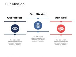 Our Mission Vision I63 Ppt Powerpoint Presentation File Layout Ideas
