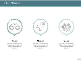 Our Mission Vision Mision Goals Ppt Powerpoint Presentation Ideas Pictures