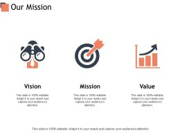 Our Mission Vision Value C406 Ppt Powerpoint Presentation Outline Icons