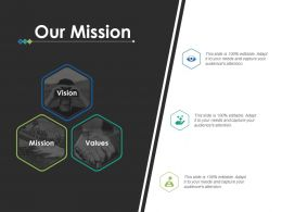 Our Mission Vision Values F707 Ppt Powerpoint Presentation Pictures Styles
