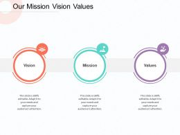 Our Mission Vision Values M1824 Ppt Powerpoint Presentation Infographics Professional