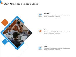 Our Mission Vision Values M2453 Ppt Powerpoint Presentation File Guidelines